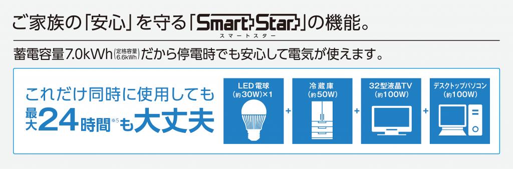 ご家族の「安心」を守る「Smart Star」の機能